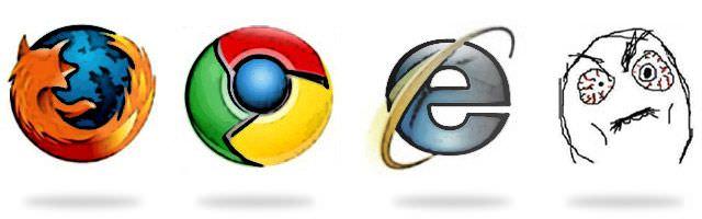El bueno Chrome, el feo Firefox y el malo Explorer