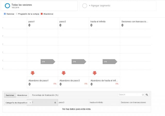 Ejemplo Enhances Ecommerce Analytics 2