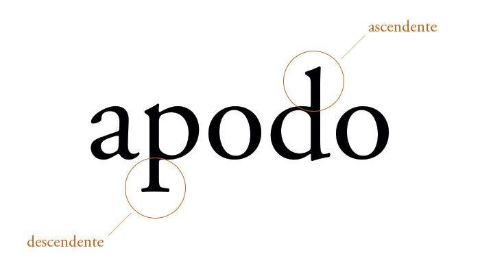 combinar tipografia