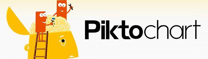 Diseñar infografías fácilmente con Piktochart