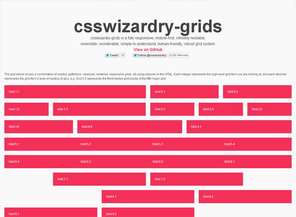 Grid Responsive CSS WIZARDRY