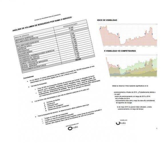 Informe_SEO_Agencia_Waka