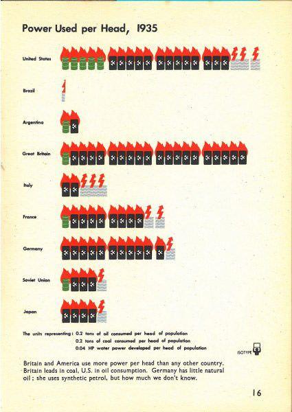 diseño-de-iconos-e-infografia-gerd-arntz-isotype-01