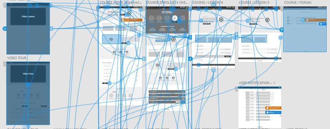 Adobe Experience Design CC - Interacciones
