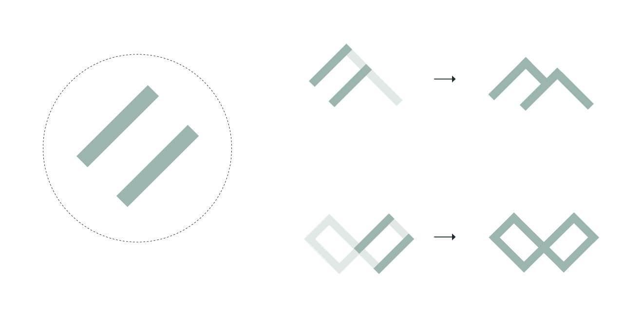 Ideación del logotipo