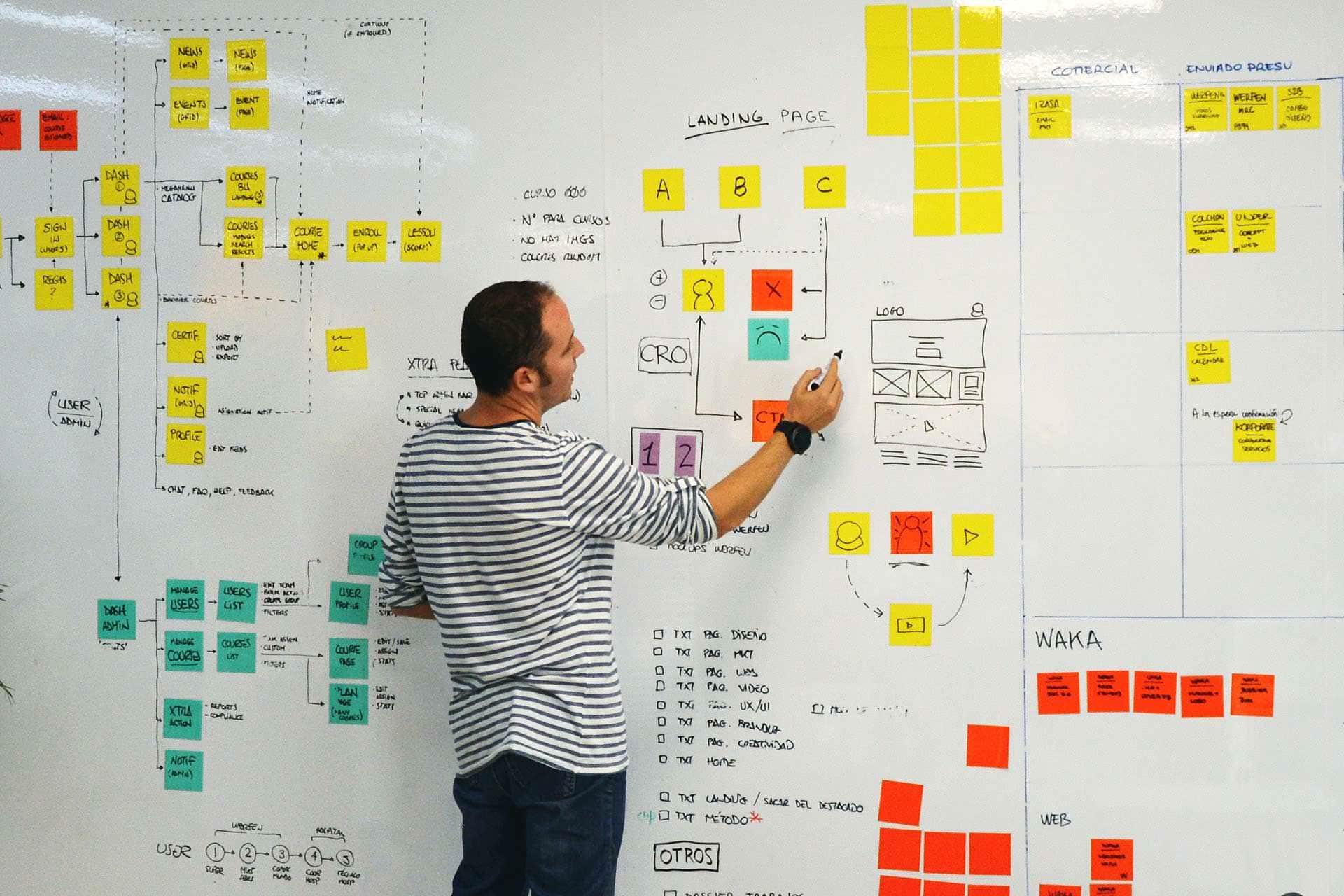 Servicios de diseño de interfaces
