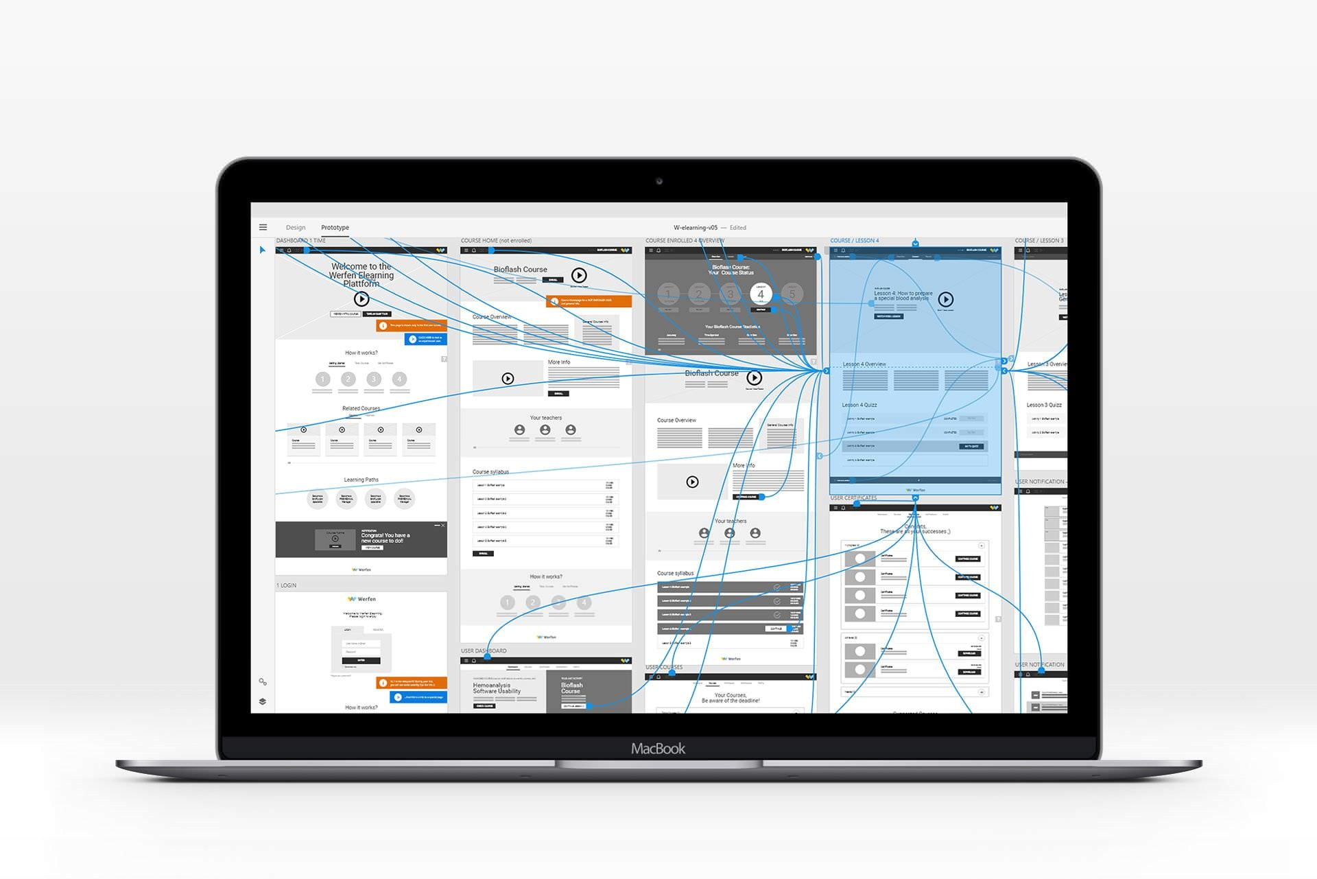 Flujo de navegación de usuario en prototipo Adobe Xd