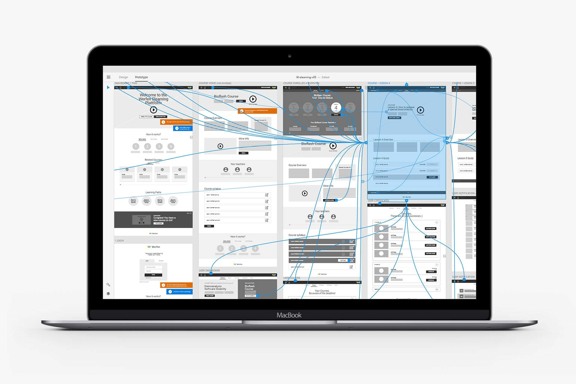 Interface design using XD for Werfen