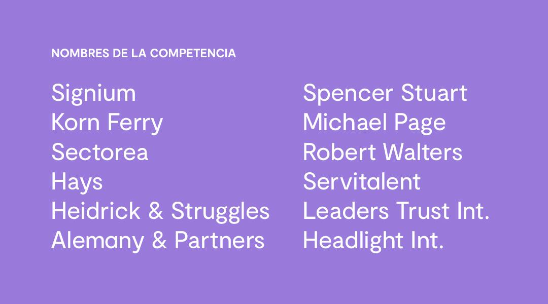 ejemplo listado de competidores en el proceso de crear un nombre para una marca